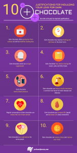 infographic of 10 justifications for eating dark chocolate