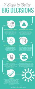 infographic 7 Steps to make better decisions