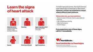 infographic signs of heart attack